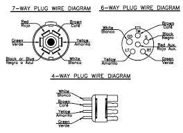 6 way plug wiring diagram schematics and wiring diagrams images of 4 wire trailer plug diagram wiring