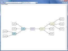 53 Best Decision Tree Flow Chart Template | Flowchart