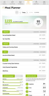 Make Your Own Diet Chart Meal Planner