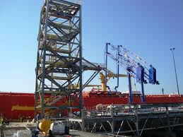 Ship Gangway Design Marine Tower Gangways Carbis Loadtec Group