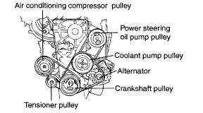 2002 hyundai sonata fan wiring 2002 image wiring 2000 hyundai accent belt diagram vehiclepad 2000 hyundai on 2002 hyundai sonata fan wiring
