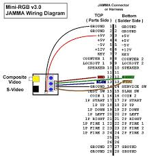 17 elegant images of hdmi to rca cable wiring diagram find the RCA to Speaker Wire Diagram at S Video To Rca Wiring Diagram
