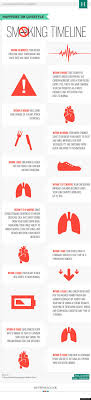 best smoking effects ideas smoke art quit this is actually very encouraging i would think to smokers daily infographic