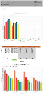 Eft Bullet Chart Escape From Tarkov 5 56 7 62x39 Ammo Charts Escapefromtarkov