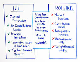 Episode 99 Iul Vs Roth Ira Which One Is Better For Me