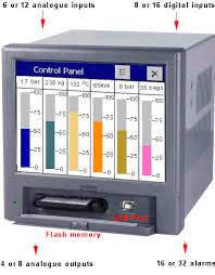 Electronic Chart Recorder Digital Chart Recorder The Best Digital Visual In Word