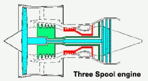 compressor jet engine diagram compressor automotive wiring diagrams description file compressor jet engine diagram