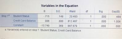 Solved Variables In The Equation S E Wald Df Sig Exp 8 4