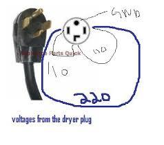220 wiring diagram for dryer wiring diagram schematics dryer plug wiring diagram nilza net