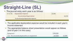 Straight Line Method For Depreciation 10 Straight Line And Units Of Output Depreciation Youtube