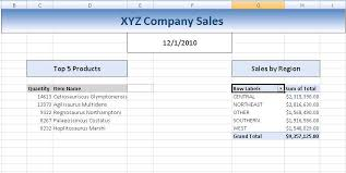 sales report example excel automating complex excel reports new in version 2 7 toad data