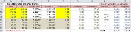 Using Excel To Calculate Payroll Shift Enhancements