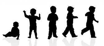 Toddler Developmental Milestone Chart Checklist