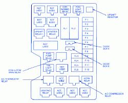2002 isuzu rodeo power window wiring diagram wiring diagram my driver side power window master switch front 2002 isuzu npr fuse diagram wiring
