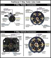how to wire a trailer lights brakes wire trailers and lights 7 way trailer diagram