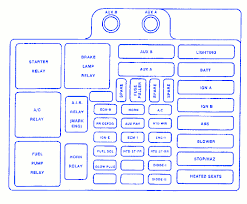 chevy silverado fuse box diagram image 96 chevy silverado fuse box diagram 96 auto wiring diagram schematic on 1997 chevy silverado fuse