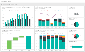 Hr Dashboard Template Human Resources Sample Take A Tour Power BI Microsoft Docs 3