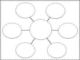 Blank Web Graphic Organizers Graphic Organizers Bubble