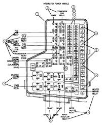 1995 dodge ram van 2500 fuse diagram 1995 image 1995 dodge intrepid fuse diagram vehiclepad on 1995 dodge ram van 2500 fuse diagram