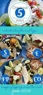 Types Of Meals One Dish Five Thm Meal Types Thm Food Pinterest Healthy Thm