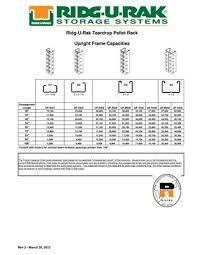 Ridg U Rak Teardrop Pallet Rack Upright Frame Capacities