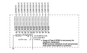 wiring diagram for house db south africa wiring diagram ho it works installation for prepaid electric meters by meter