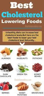 Best Foods To Lower Cholesterol Best 2020