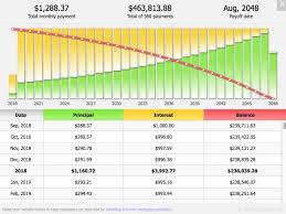 Ask Diana J Mortgage Calculators