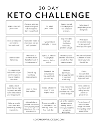 Keto Chart For Beginners Ketogenic Diet 9 Keto Charts To Help Keep You On Track