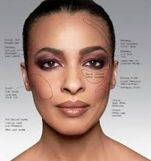 job description artist francois francois nars makeup ur nars makeup suggestion nars launched laura mercier makeup looks mind
