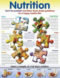 Dairy Nutrition Facts Chart Nutritional Facts Puzzle Chart