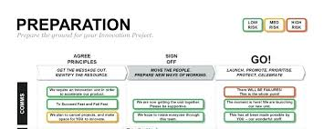 Project Proposal Presentation Project Proposal Presentation Template
