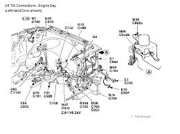similiar vw tdi engine diagram keywords tdi engine diagram engine connections thru engine loom