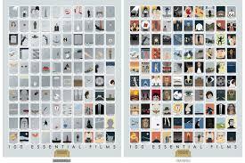Pop Chart 100 Essential Movies Www Bedowntowndaytona Com