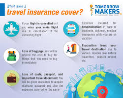 travel insurance myths you have got to stop believing