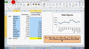How To Calculate A Weighted Moving Average In Excel 2010