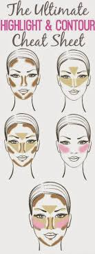 the highlight and contour cheat sheet