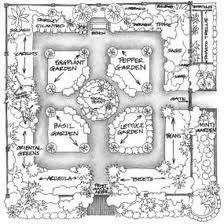 medicinal herb garden design plans. medicinal herb garden design plans - google search