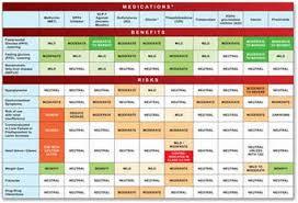 10 Prototypic Diabetic Diet Chart During Pregnancy