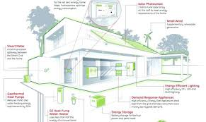 Small energy efficient home designs download
