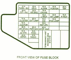 Chevy Prizm Fuse Box Diagram | Chevy Download Wirning Diagrams