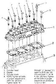 2005 chevy trailblazer trailer wiring diagram wiring diagram and 2006 chevy trailblazer trailer wiring diagram jodebal