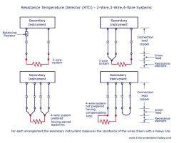 pt100 wiring diagram Rtd Pt100 3 Wire Wiring Diagram 3 wire pt100 wiring diagram wiring diagram pt100 3 wire wiring diagram