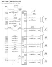 2001 jeep cherokee radio wiring diagram autobonches com 2000 jeep cherokee radio wiring diagram at 2001 Jeep Wrangler Stereo Wiring Diagram