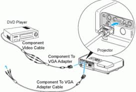 usb to av cable wiring diagram images coax to vga wiring diagram wedocablevga to rca cable