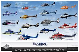 Helicopter Recognition Chart Publishing Industry Aviationgraphic