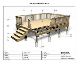 45 great manufactured home porch designs decking porch and