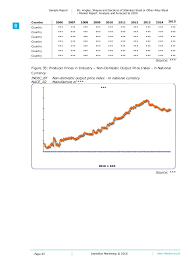 Stainless Steel Price Chart 2018 Eu Angles Shapes And Sections Of Stainless Steel Or Other