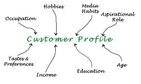Client Profile Template Customer Profile Template Easily Define Your Ideal Customer