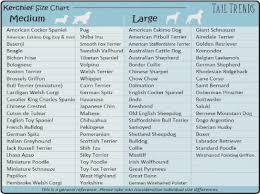 Great Dane Food Chart Great Pyrenees Feeding Chart Goldenacresdogs Com